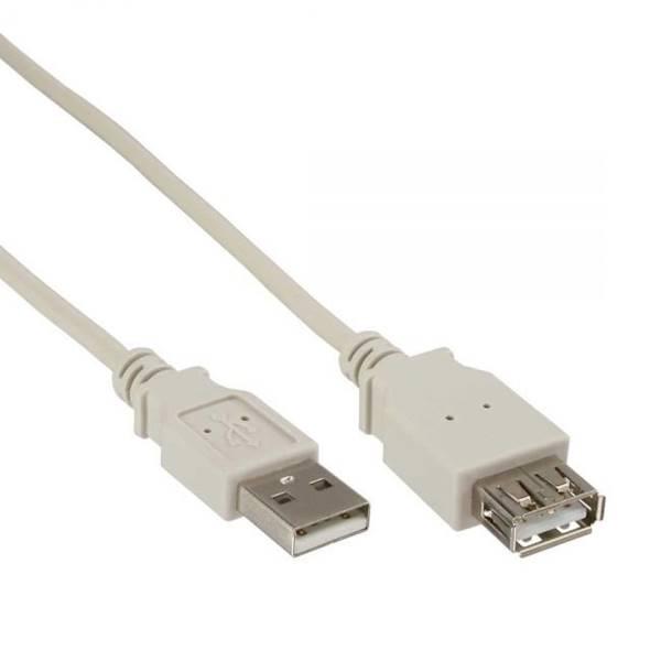 Przedłużacz USB 5m