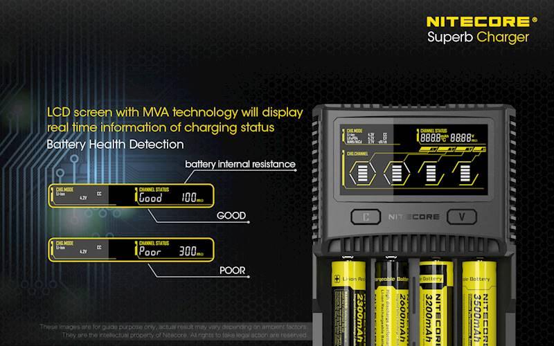 ŁADOWARKA NITECORE SC4      Liion/LiFePO4/NiMh USB
