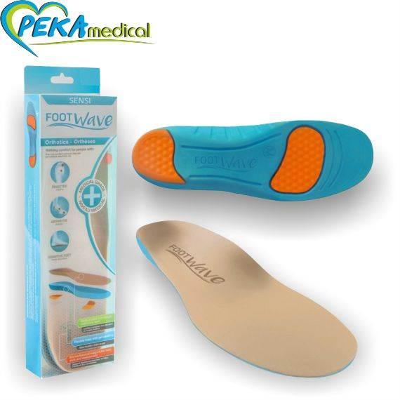 Dynamiczne Wkładki Ortopedyczne Foot Wave SENSI Foot Active