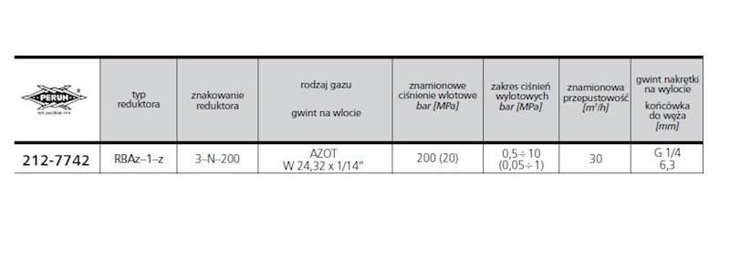 Reduktor butlowy azot | RBAz-1