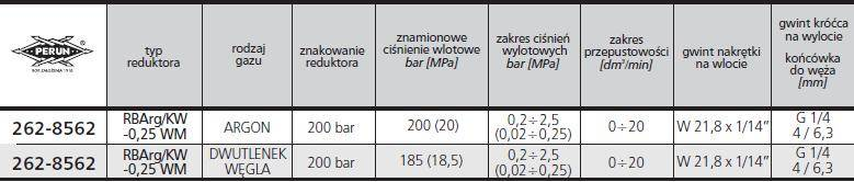 Reduktor butlowy Ar/Co2 | RBArg/KW0,25