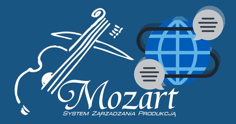 MOZART WWW – INSTRUKCJA KONFIGURACJI  IIS (Menedżer Internetowych Usług Informacyjnych)