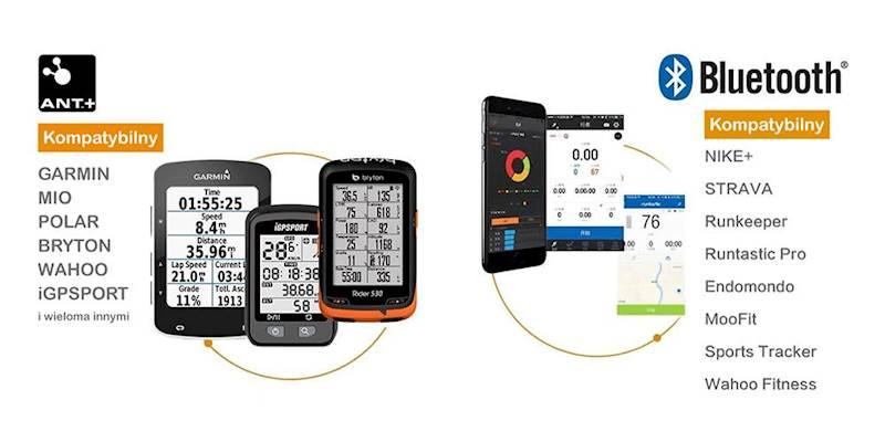 MAGENE zestaw dwóch czujników prędkości lub kadencji 2w1 Bluetooth i ANT+