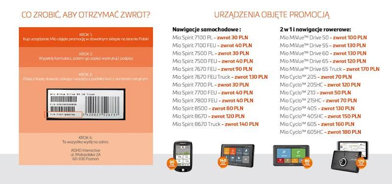 Mio Cyclo 605 HC Europe + komplet czujników