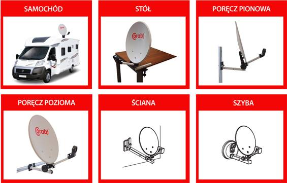 Antena satelitarna Kempingowa CORAB
