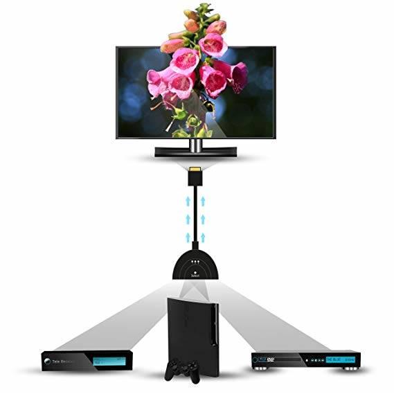 Switch CLS Rozdzielacz Automatyczny 3xHDMI FULL HD