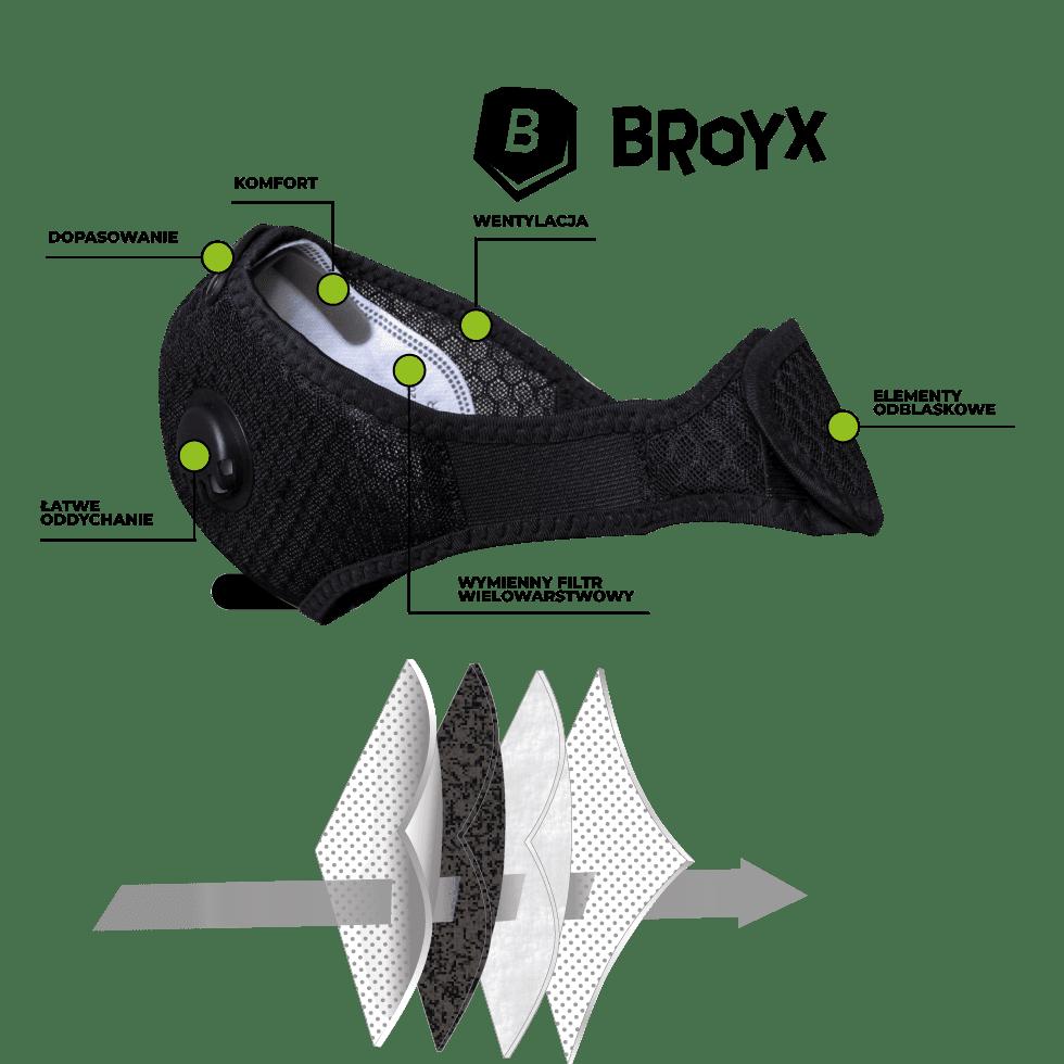 broyx-technologie.png