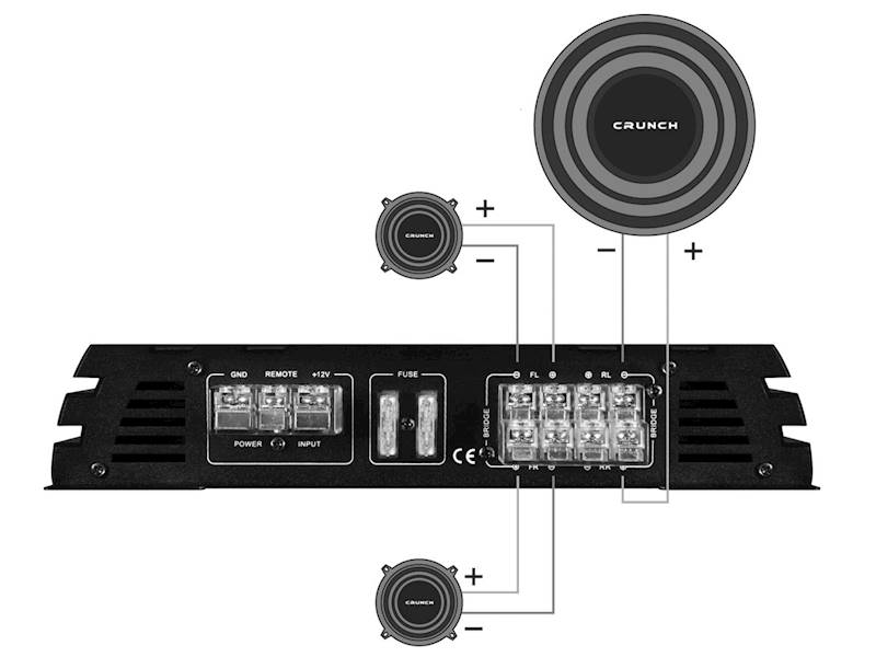 WZMACNIACZ CRUNCH GPX-1000.4 4-kanałowy