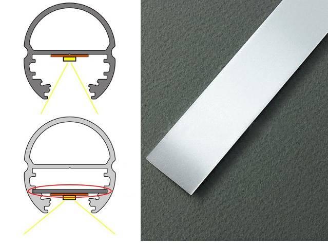 TM-wkład do profilu LED Owal