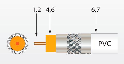 SK2000+  kabel koncentr.