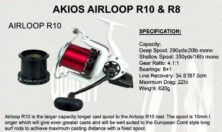 INOVA AKIOS AIRLOOP R10
