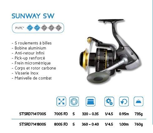 SUNWAY SW7005 lub 8005D