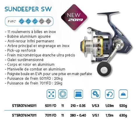 SUNDEEPER SW 50011FD i 70011FD NOWOŚĆ 2019