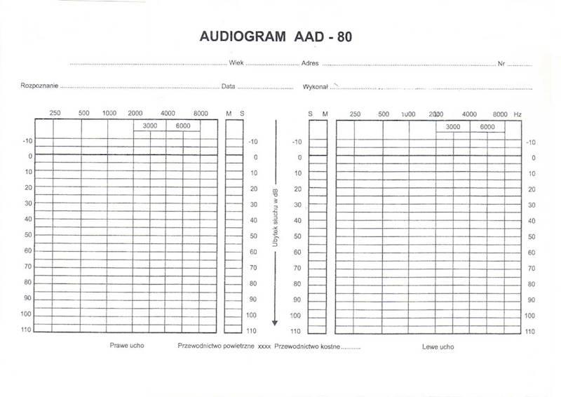 W-15 Audiogram AAD-80 A5a/bl.100k