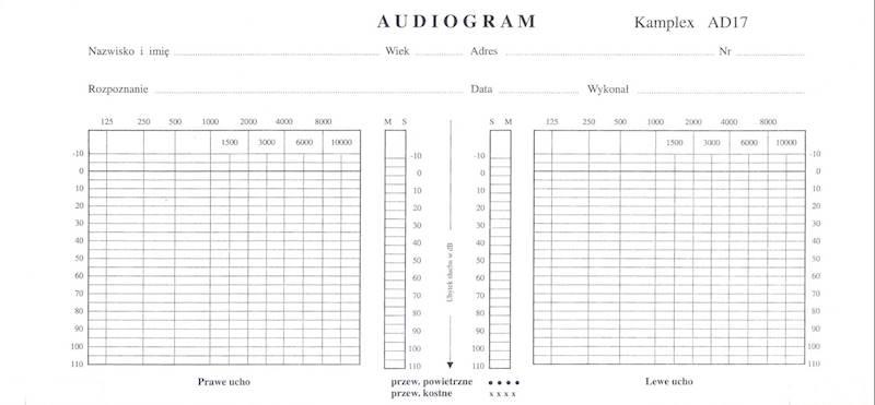 AD-17 Audiogram Kamplex AD 17 1/3-A3a/bl.100k