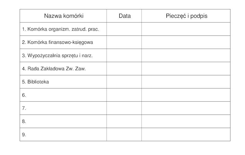 W-225 Karta obiegowa zmiany A5c/bl.100k