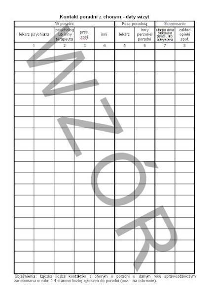 PS-22 Karta ewidencyjna pacjenta poradni psychiatrycznej / odwykowej A5c/100szt Karton