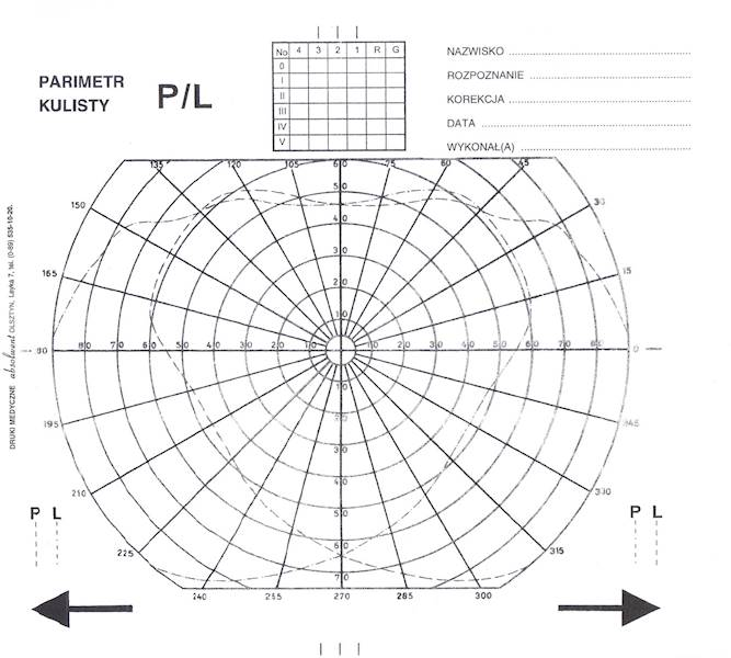 OK-3 Parimetr kulisty 2/3 A4a/bl.100k