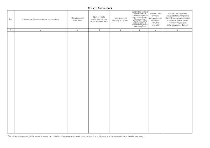 Farm/03 Ewidencja zatrudnionych w aptece farmaceutów i techników farmaceutycznych A4c/30str Oprawa miękka