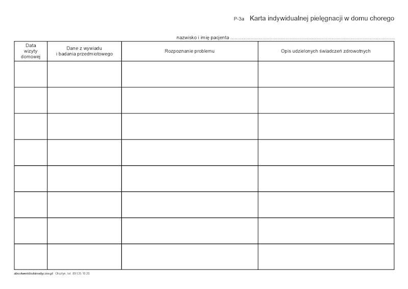 P-3a Karta indywidualnej pielęgnacji w domu chorego A4b/bl.100k
