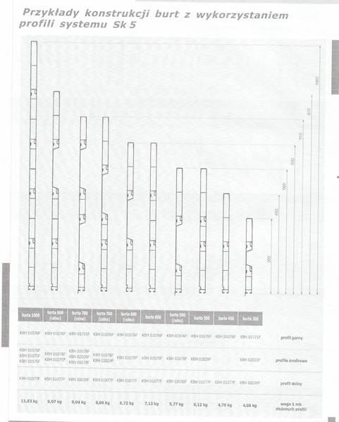 PROFIL BUTROWY SK5 GÓRNY ALU Anoda  H100/25l=6700