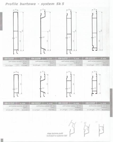 PROFIL BUTROWY ALU Anoda 25mm SK5  cena za 1kg