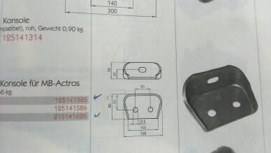 KONSOLA DO MB-ACTROS/FASOLKA25X16mm OCYNK
