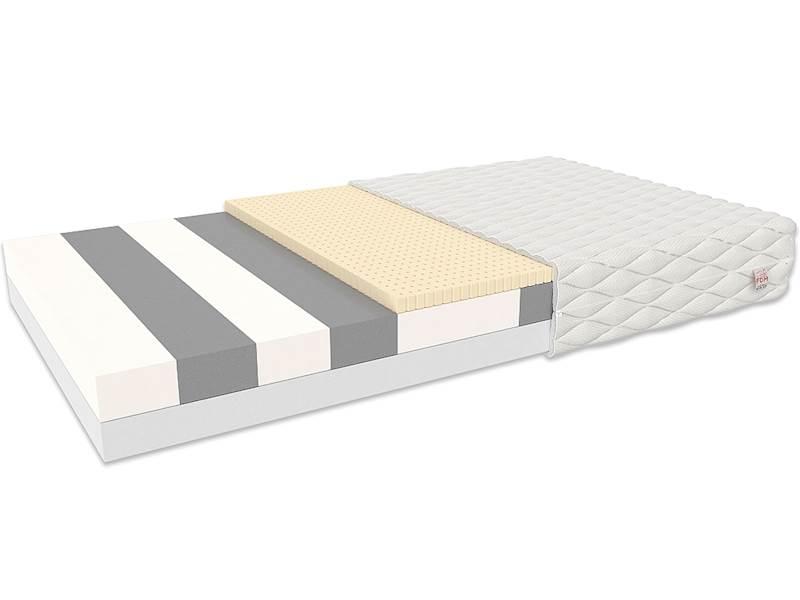 Materac BITONTO Piankowy HR lateks - różne wymiary