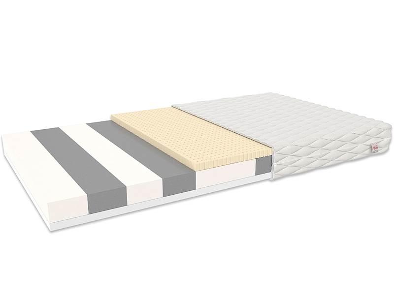Materac CORATO Piankowy HR lateks - różne wymiary