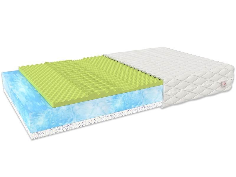 Materac MARINA 200x90 - Piankowy bio foam lateks