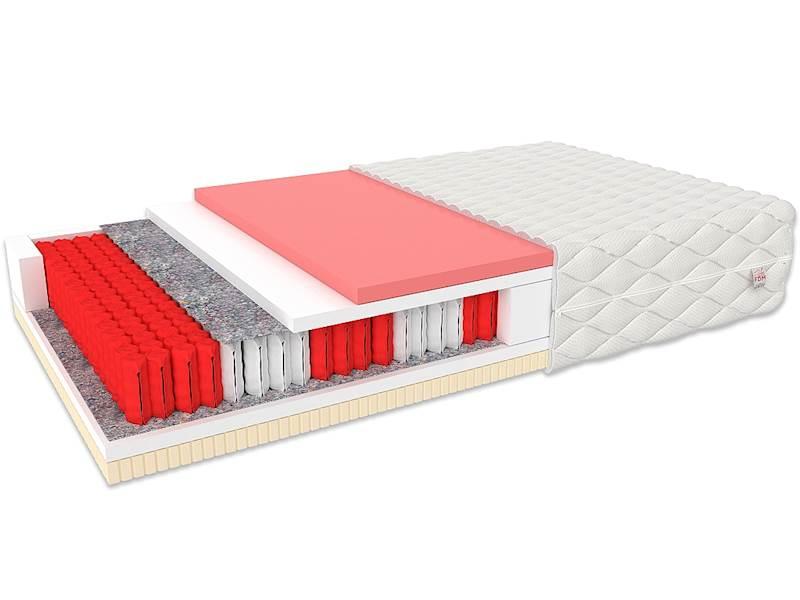 Materac COMFORT Multipocket lateks - różne wymiary