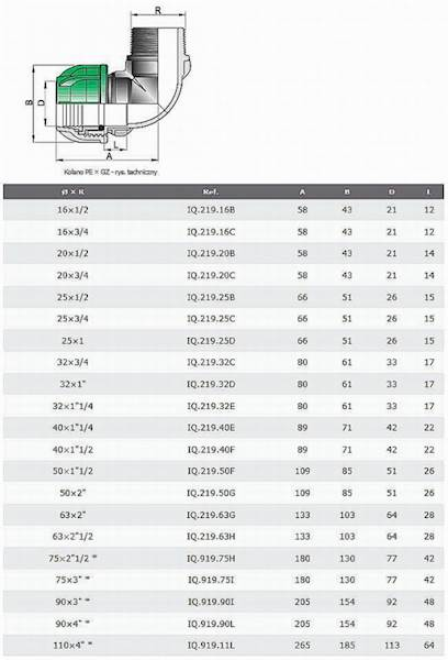 AWJ KOLANKO GZ D-25 X 1/2 I (0083)