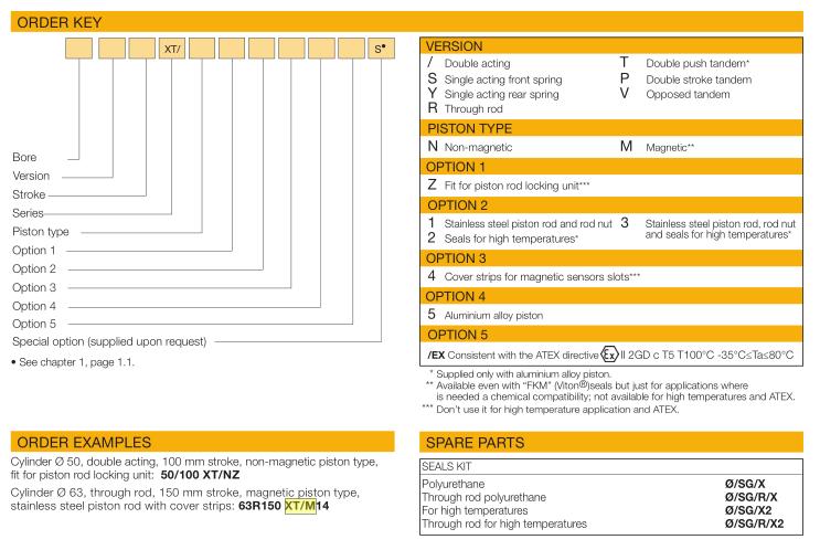 WAIRCOM XT/M 80/400 SIŁOWNIK PROFILOWY ISO 15552