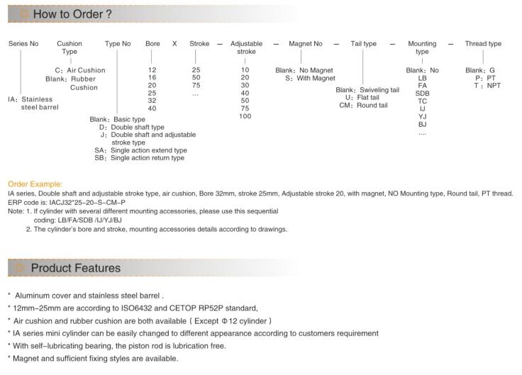 EMC IA-16X40-S SIŁOWNIK OKRĄGŁY ISO 6432