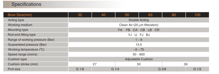 EMC FVBC-50X200-S SIŁOWNIK PROFILOWY ISO 6431