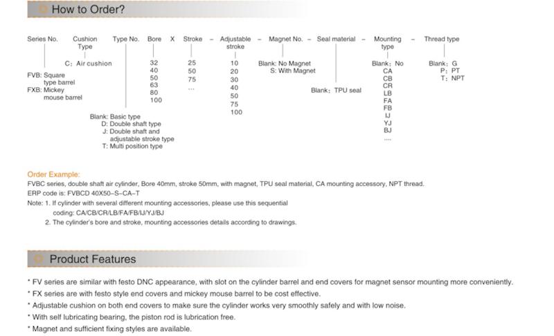 EMC FVBC-40X80-S SIŁOWNIK PROFILOWY ISO 6431