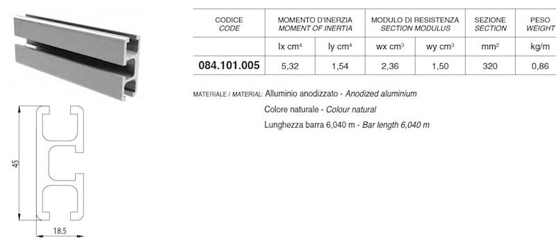 ALUSIC 084101005 PROFIL 18,5X45 ROWEK 3